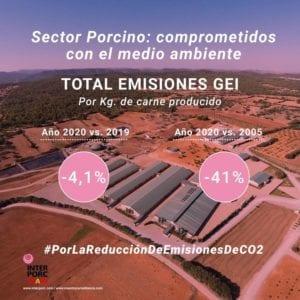 sector porcino reduce la emisión de gases efecto invernadero