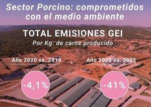 Rodríguez Sacristán reducción efecto gases inverandero en el sector porcino